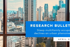 Yardi Matrix Special Report Multifamily Occupancy Research