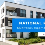 Yardi Matrix Multifamily National Report April 2021